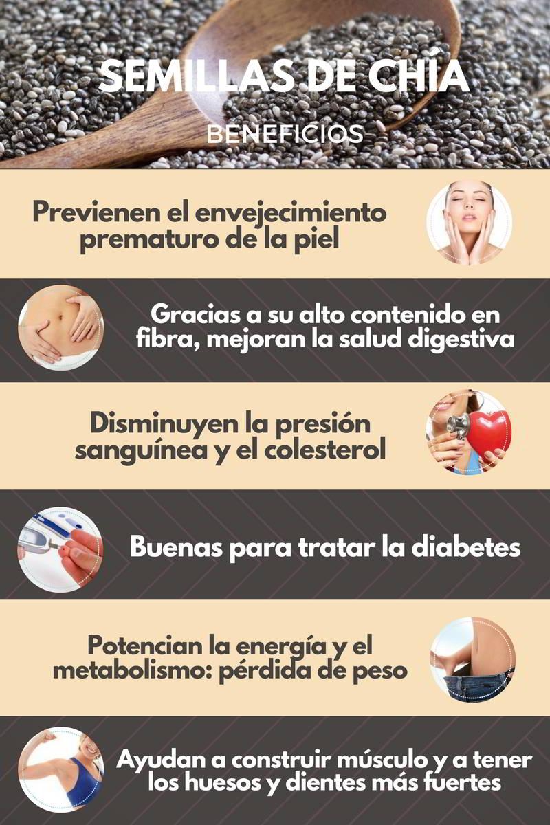beneficios de la semilla de chía para la diabetes